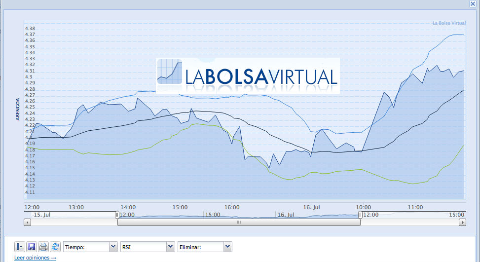bolsa virtual broker online