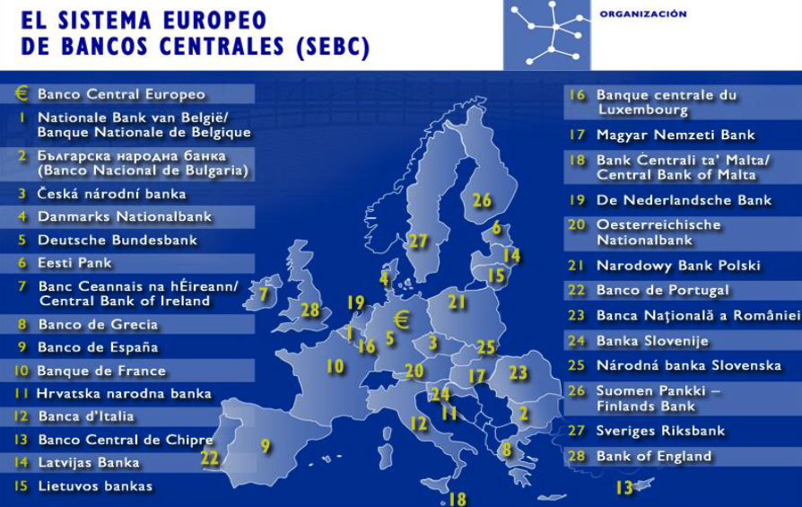 sistema europeo bancos centrales sebc