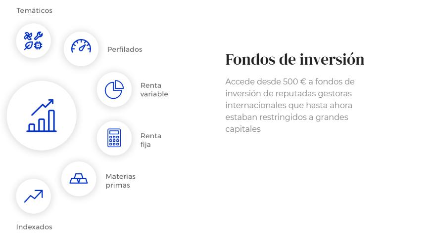 fondos inversion fundsfy