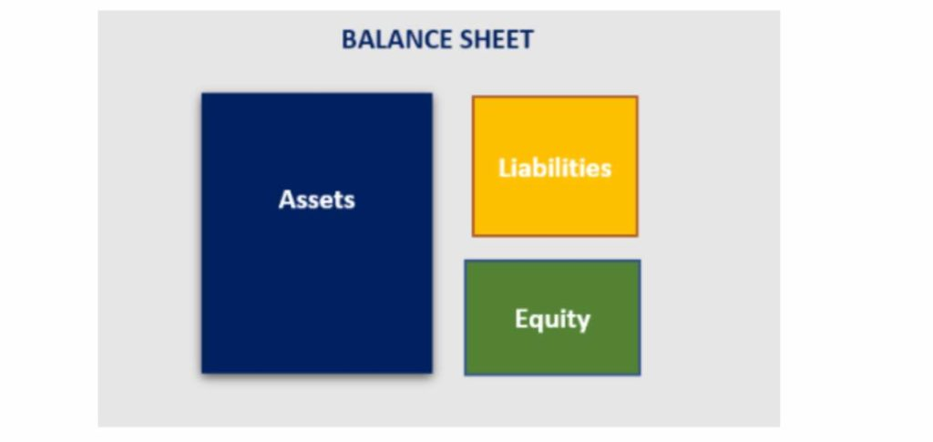 ecuacion fundamental balance