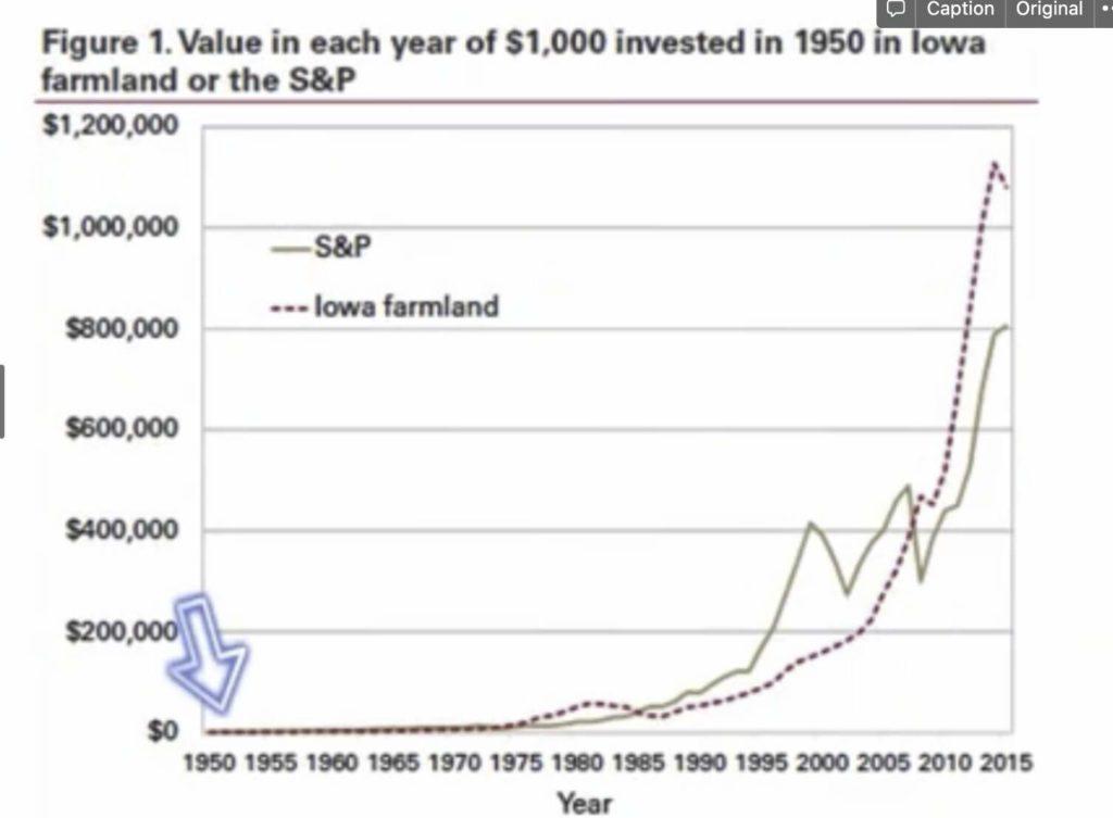 invertir commodities vs S&p 500